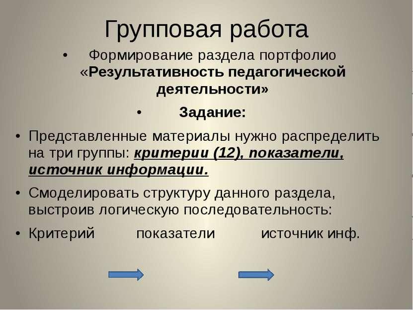 Групповая работа Формирование раздела портфолио «Результативность педагогичес...