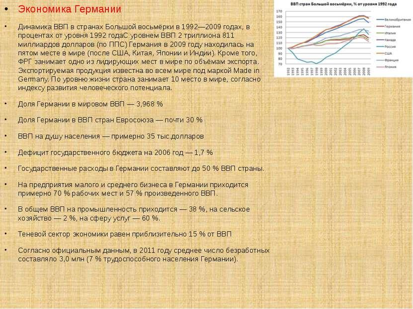Экономика Германии Динамика ВВП в странах Большой восьмёрки в 1992—2009 годах...