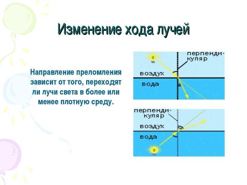 Изменение хода лучей Направление преломления зависит от того, переходят ли лу...