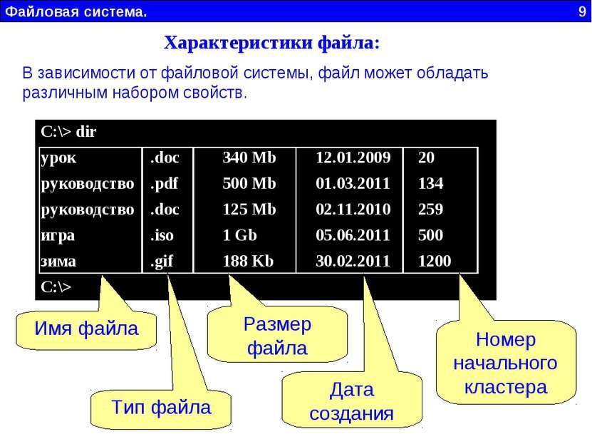 Файловая система. 9 Характеристики файла: В зависимости от файловой системы, ...