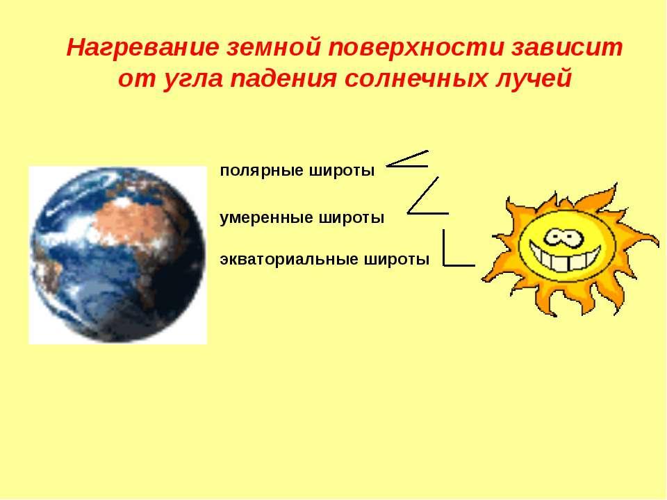 Нагревание земной поверхности зависит от угла падения солнечных лучей экватор...