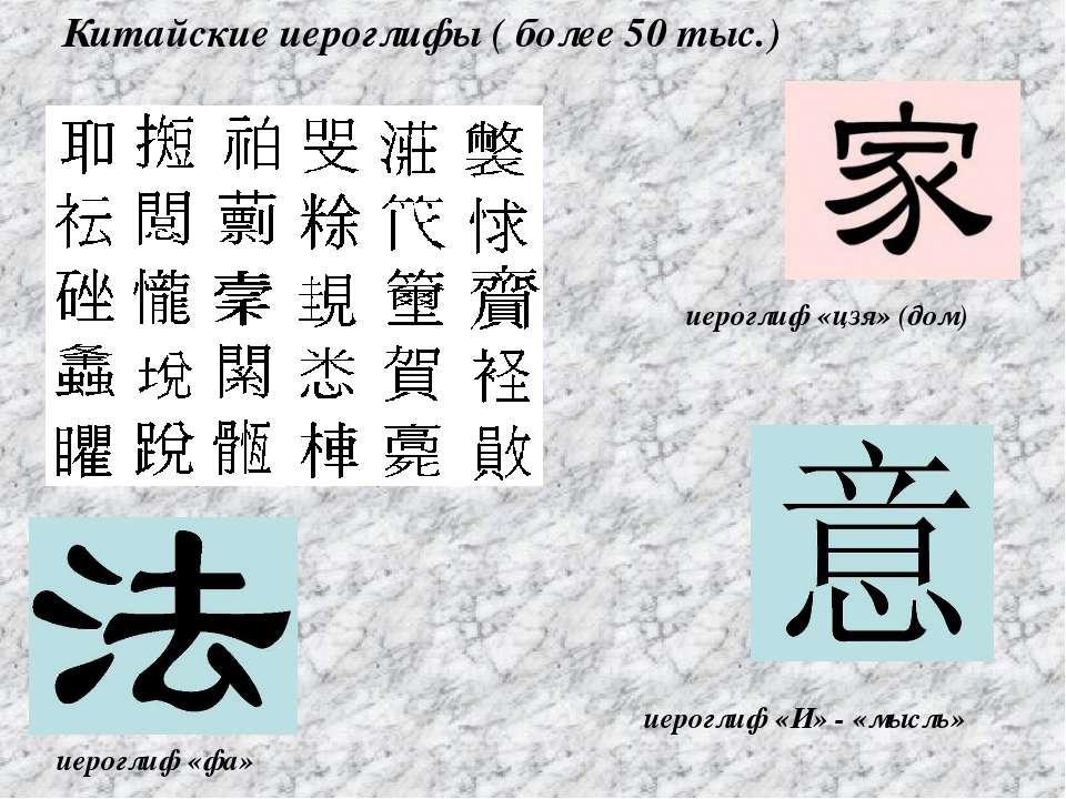 Китайские иероглифы ( более 50 тыс.) иероглиф «И» - «мысль» иероглиф «фа» иер...