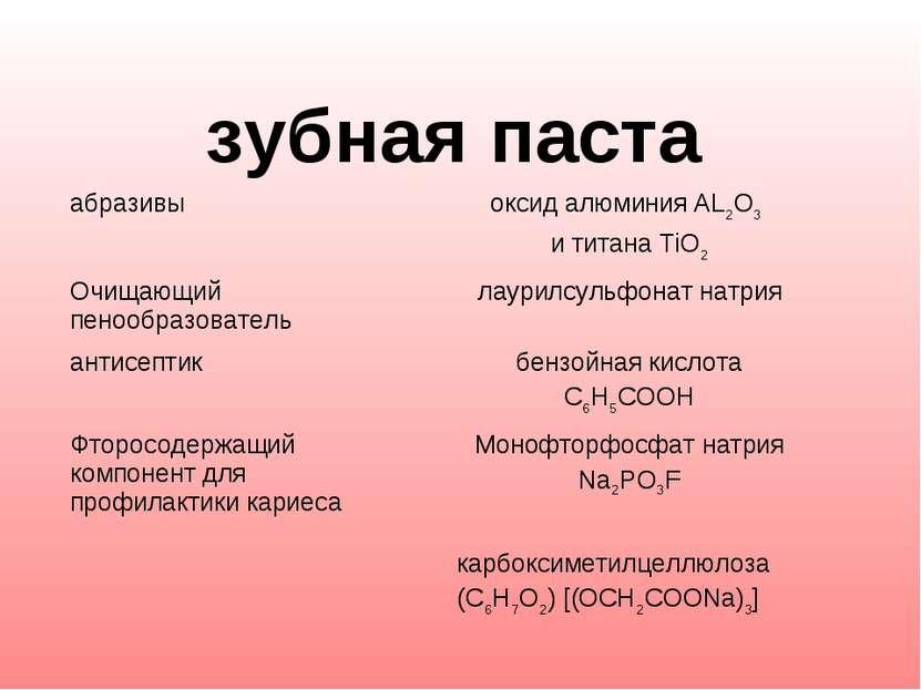 зубная паста абразивы оксид алюминия AL2O3 и титана TiO2 Очищающий пенообраз...