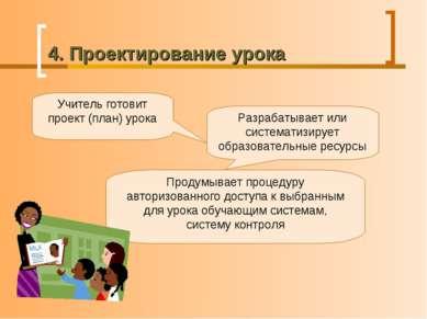 4. Проектирование урока Учитель готовит проект (план) урока Разрабатывает или...