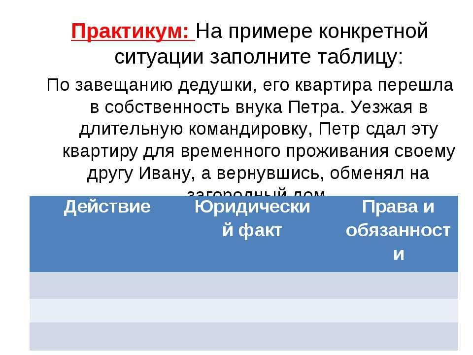Практикум: На примере конкретной ситуации заполните таблицу: По завещанию дед...
