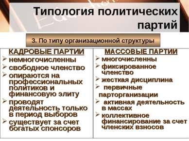 Типология политических партий 3. По типу организационной структуры КАДРОВЫЕ П...