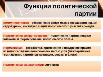 Функции политической партии Нормативная - разработка, применение и внедрение ...