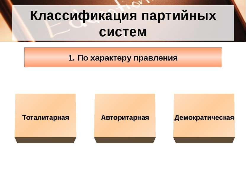 Классификация партийных систем 1. По характеру правления Тоталитарная Авторит...
