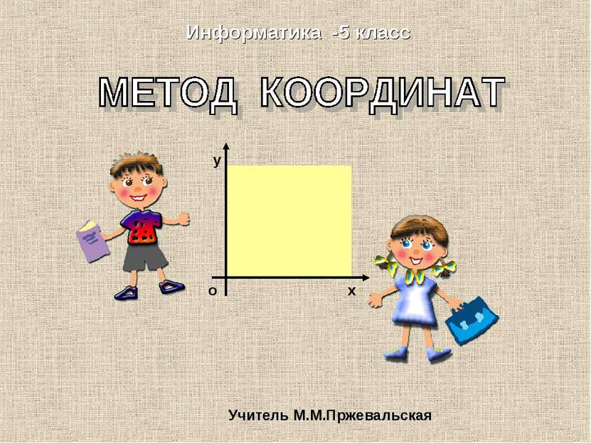 о х у Информатика -5 класс Учитель М.М.Пржевальская