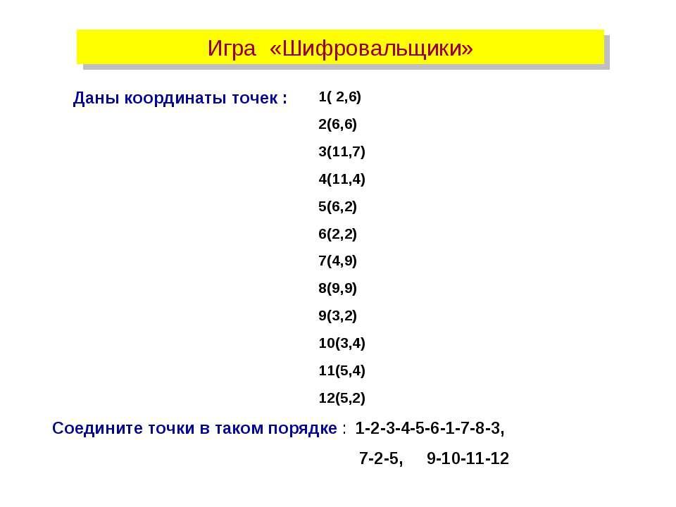 Игра «Шифровальщики» 1( 2,6) 2(6,6) 3(11,7) 4(11,4) 5(6,2) 6(2,2) 7(4,9) 8(9,...
