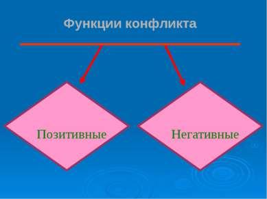 Функции конфликта Позитивные Негативные