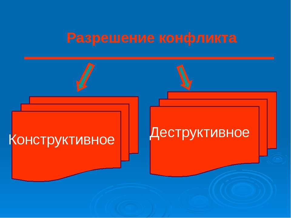 Разрешение конфликта Конструктивное Деструктивное