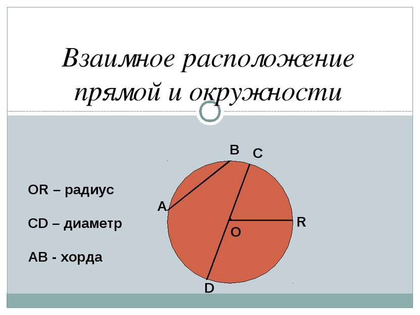 Взаимное расположение прямой и окружности . О А В С D R ОR – радиус СD – диам...