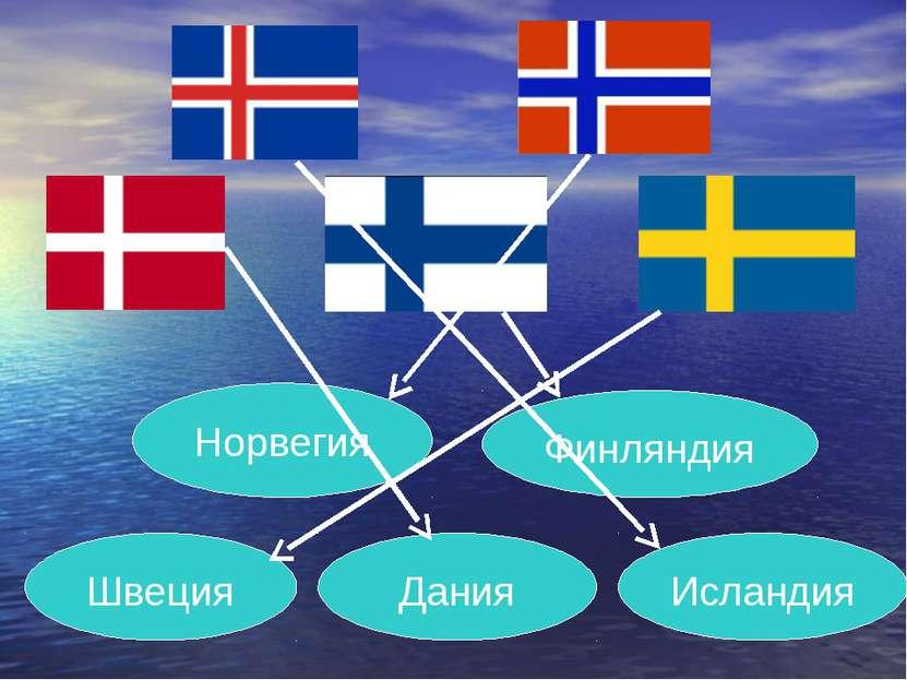 Норвегия Швеция Дания Исландия Финляндия