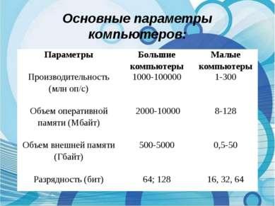 Основные параметры компьютеров: Параметры Большие компьютеры Малые компьютеры...