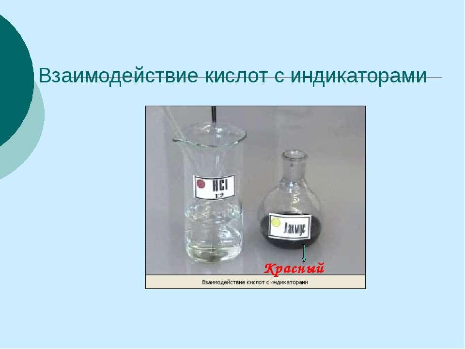 Взаимодействие кислот с индикаторами Красный