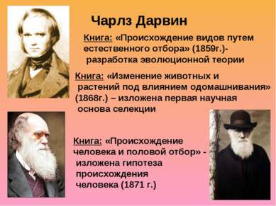Чарлз Дарвин Книга: «Происхождение видов путем естественного отбора» (1859г.)...