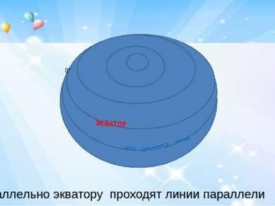 0° ЗАПАД ВОСТОК ЭКВАТОР Параллельно экватору проходят линии параллели