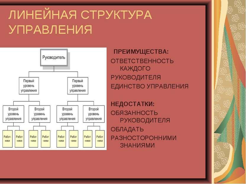 ЛИНЕЙНАЯ СТРУКТУРА УПРАВЛЕНИЯ ПРЕИМУЩЕСТВА: ОТВЕТСТВЕННОСТЬ КАЖДОГО РУКОВОДИТ...