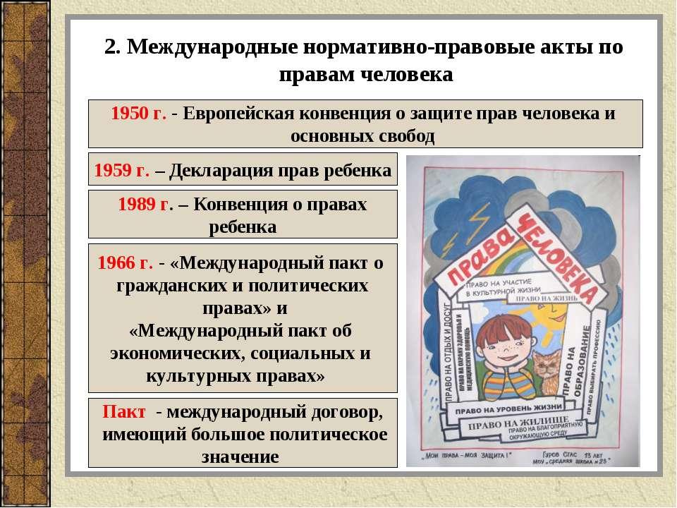 2. Международные нормативно-правовые акты по правам человека 1950 г. - Европе...