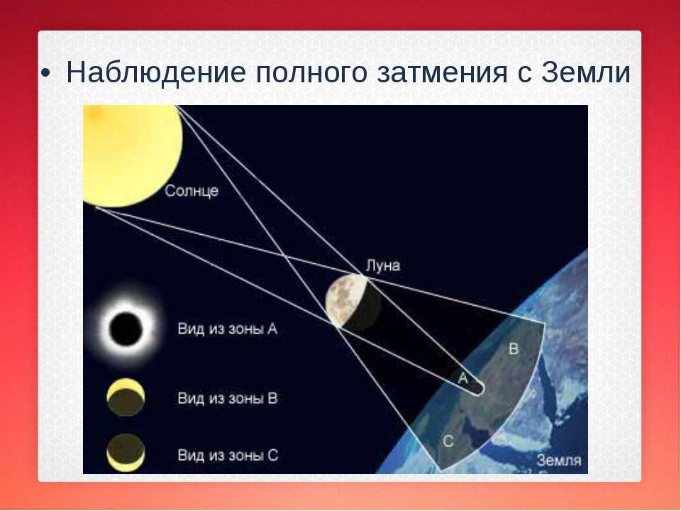 Наблюдение полного затмения с Земли