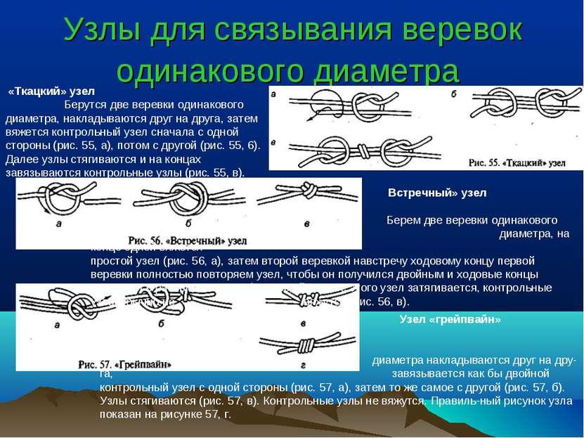 Узлы для связывания веревок одинакового диаметра «Ткацкий» узел Берутся две в...