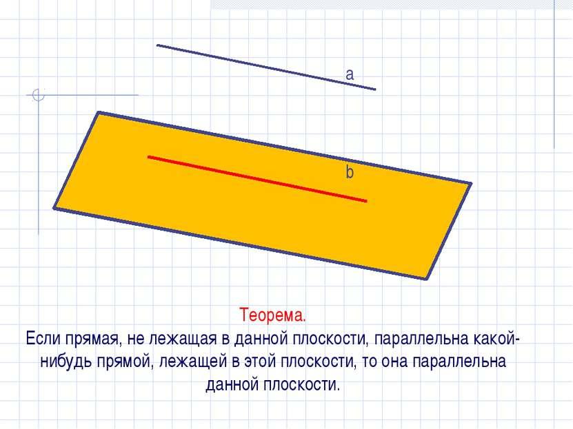 Теорема. Если прямая, не лежащая в данной плоскости, параллельна какой-нибудь...