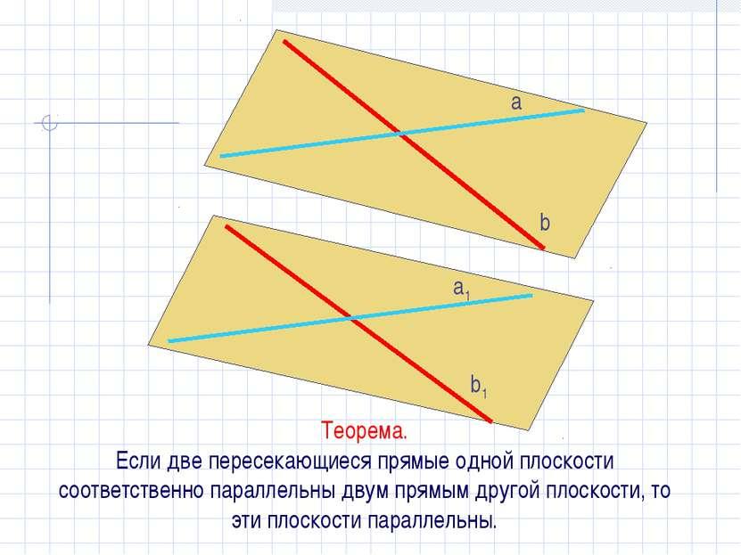 Теорема. Если две пересекающиеся прямые одной плоскости соответственно паралл...