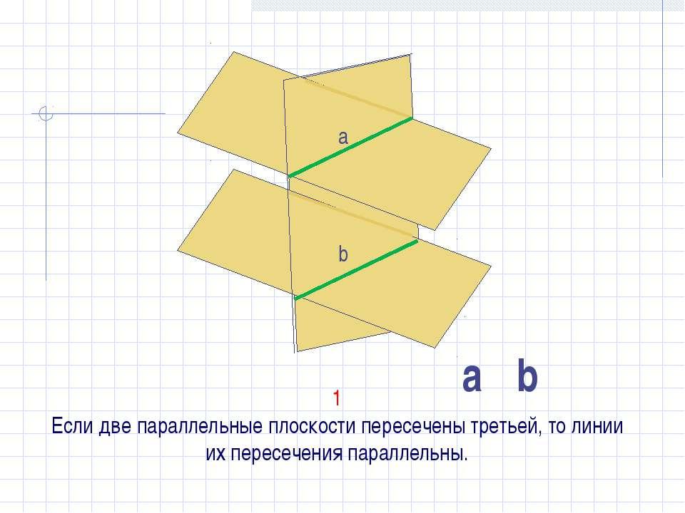 1 Если две параллельные плоскости пересечены третьей, то линии их пересечения...