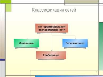 * Классификация сетей