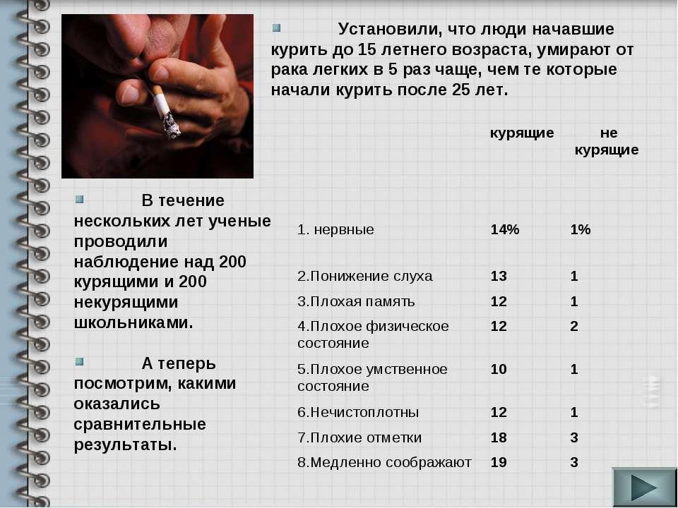 В течение нескольких лет ученые проводили наблюдение над 200 курящими и 200 н...
