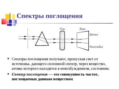 Спектры поглощения Спектры поглощения получают, пропуская свет от источника. ...