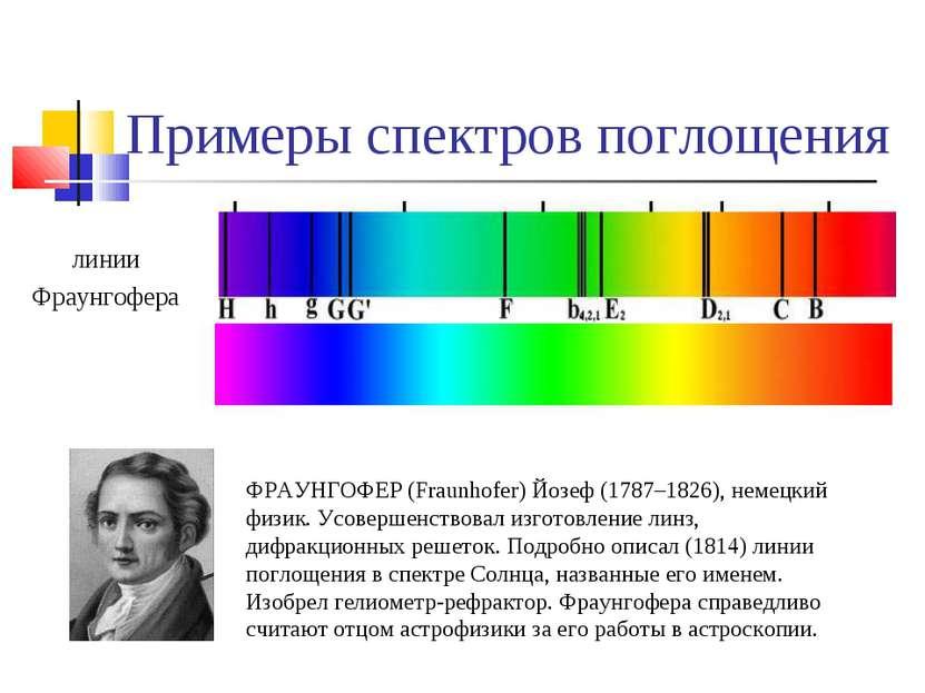 Примеры спектров поглощения линии Фраунгофера ФРАУНГОФЕР (Fraunhofer) Йозеф (...