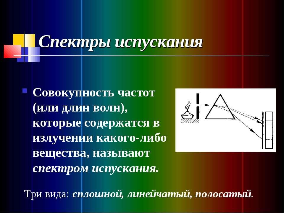 Спектры испускания Совокупность частот (или длин волн), которые содержатся в ...