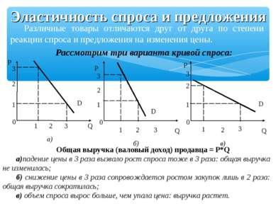 Различные товары отличаются друг от друга по степени реакции спроса и предлож...