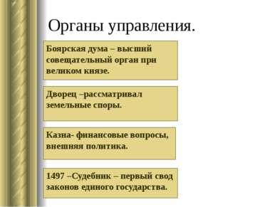 Органы управления. Боярская дума – высший совещательный орган при великом кня...