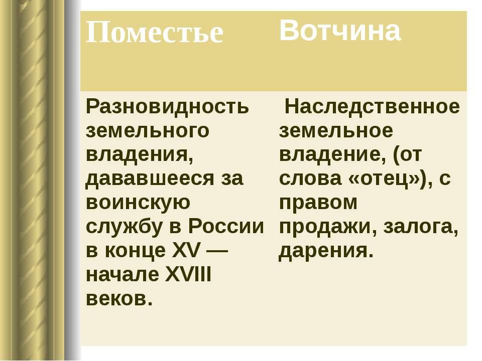 Поместье Вотчина Разновидность земельного владения, дававшееся за воинскую сл...