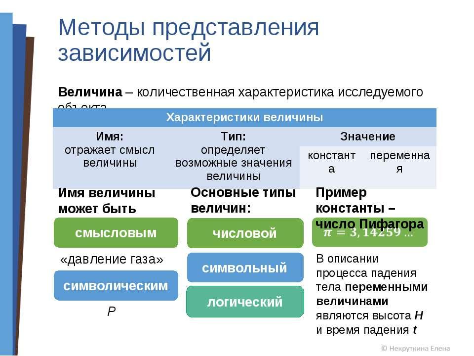 Методы представления зависимостей Величина – количественная характеристика ис...