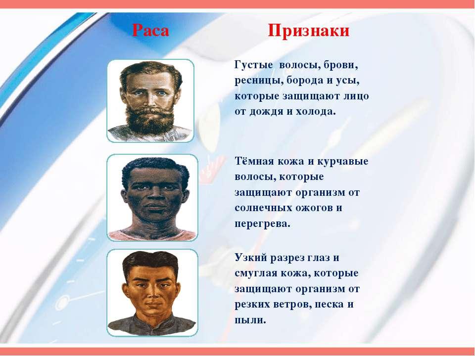 Раса Признаки Густые волосы, брови, ресницы, борода и усы, которые защищают л...