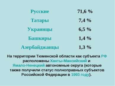 На территории Тюменской области как субъекта РФ расположены Ханты-Мансийский ...