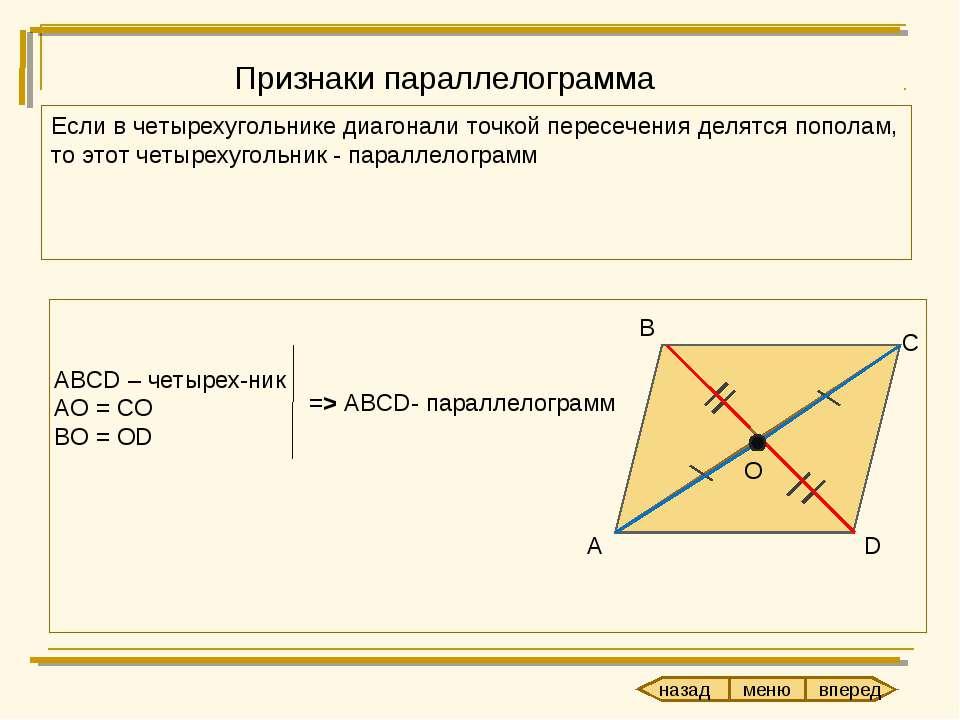Признаки параллелограмма Если в четырехугольнике диагонали точкой пересечения...