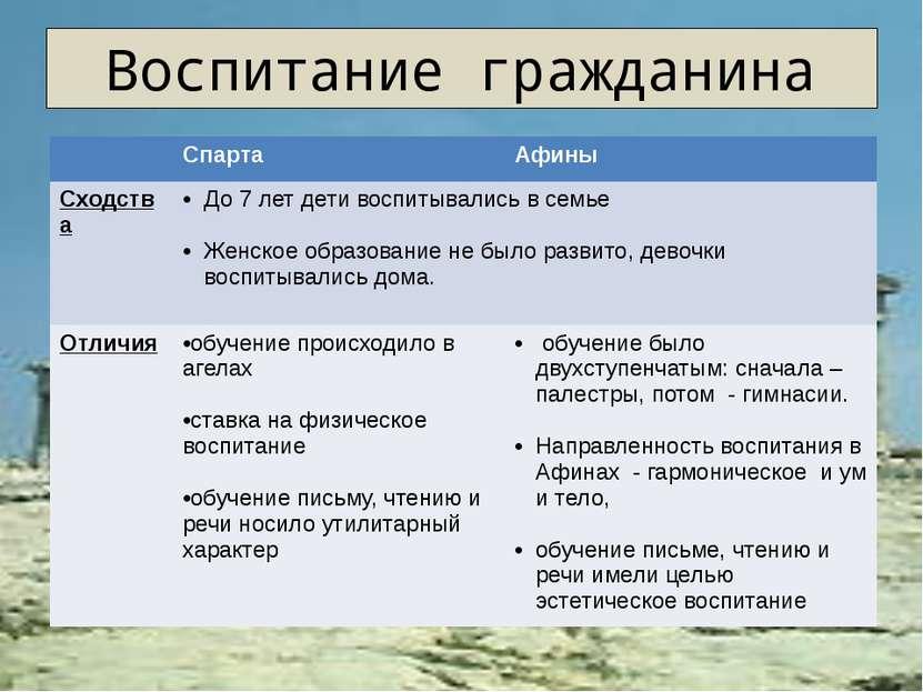 Греческая наука Гиппократ знаменитый древнегреческийврач «отецмедицины». М...