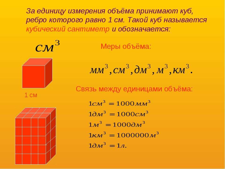 1 см За единицу измерения объёма принимают куб, ребро которого равно 1 см. Та...