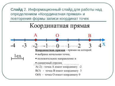 Слайд 2. Информационный слайд для работы над определением «Координатная пряма...