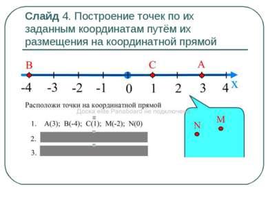Слайд 4. Построение точек по их заданным координатам путём их размещения на к...