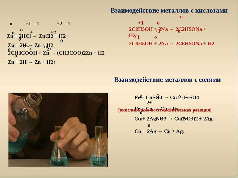 o +1 -1 +2 -1 o Zn + 2HCl → ZnCl2 + H2 Взаимодействие металлов с кислотами o ...