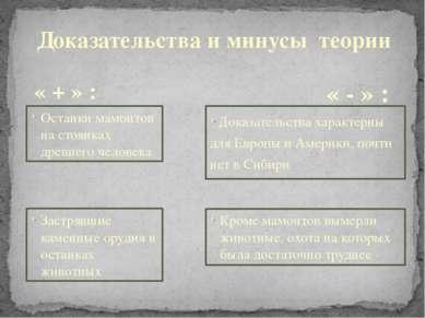 Доказательства и минусы теории Останки мамонтов на стоянках древнего человека...