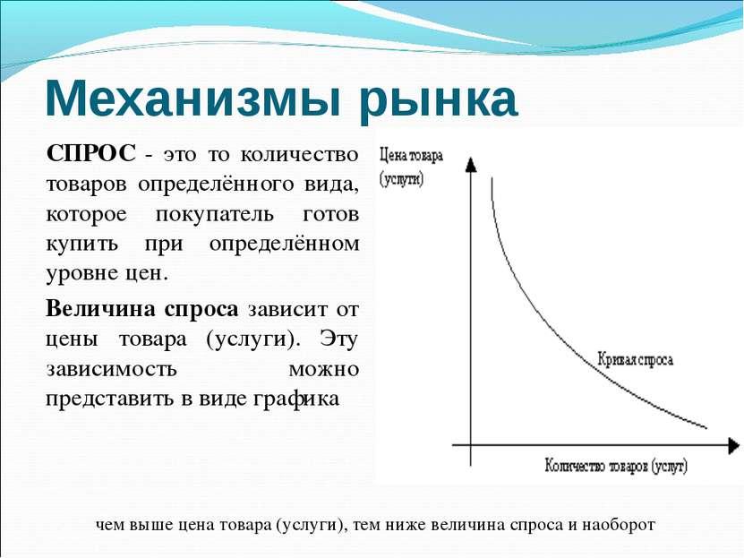 Механизмы рынка СПРОС - это то количество товаров определённого вида, которое...