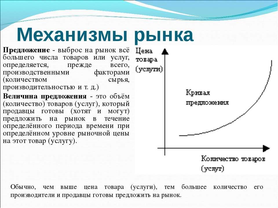 Механизмы рынка Предложение - выброс на рынок всё большего числа товаров или ...