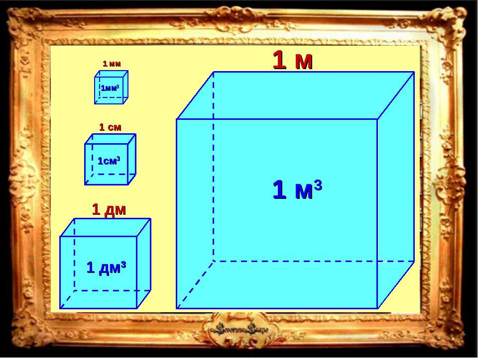 1 дм 1 см 1 мм 1 м 1 дм3 1 м3 1см3 1мм3
